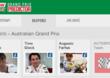 Rusza sezon Formuły 1, a wraz z nim Castrol EDGE Grand Prix Predictor